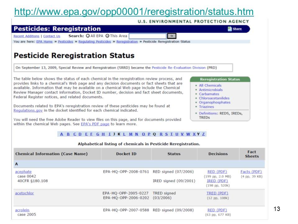 13 http://www.epa.gov/opp00001/reregistration/status.htm
