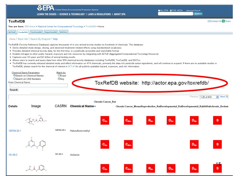 15 ToxRefDB website: http://actor.epa.gov/toxrefdb/