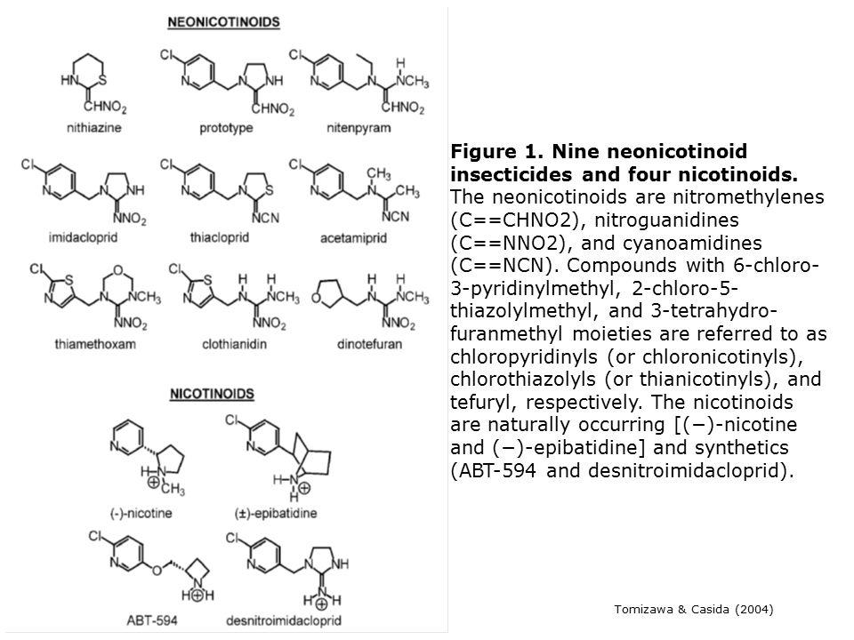 Figure 1. Nine neonicotinoid insecticides and four nicotinoids.
