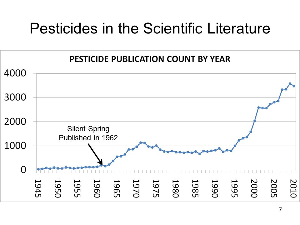 8 Pesticides in the Regulatory Process Major Amendment To FIFRA