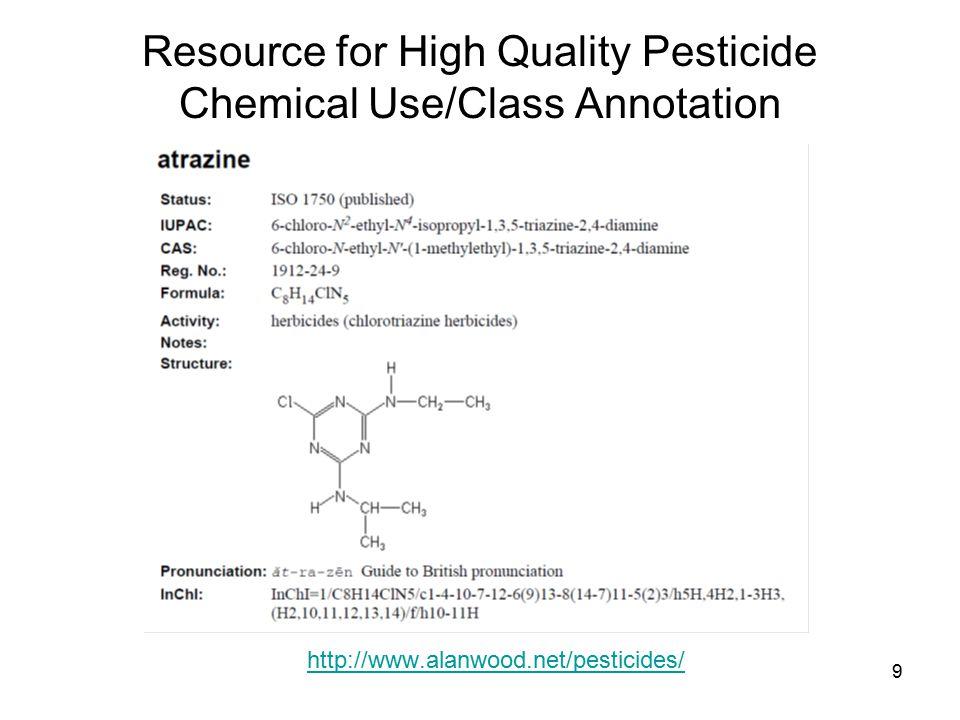 20 Is a pesticide an endocrine disruptor.