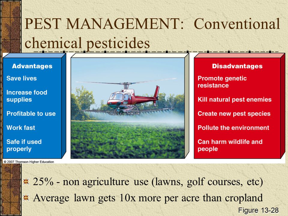 PEST MANAGEMENT: Conventional chemical pesticides 25% - non agriculture use (lawns, golf courses, etc) Average lawn gets 10x more per acre than cropla