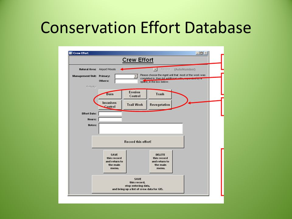 Conservation Effort Database