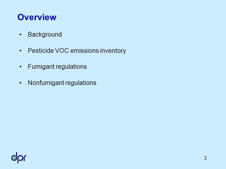 2 Overview Background Pesticide VOC emissions inventory Fumigant regulations Nonfumigant regulations