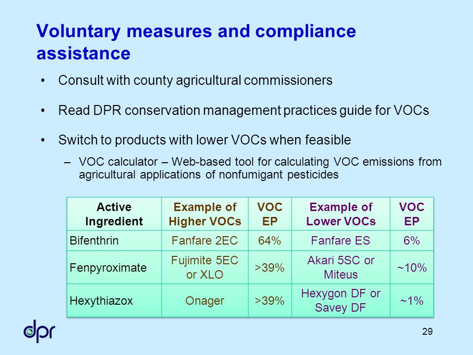 29 Voluntary measures and compliance assistance Consult with county agricultural commissioners Read DPR conservation management practices guide for VOCs Switch to products with lower VOCs when feasible –VOC calculator – Web-based tool for calculating VOC emissions from agricultural applications of nonfumigant pesticides