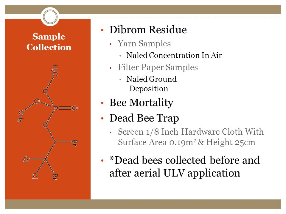 Sample Collection Dibrom Residue Yarn Samples Naled Concentration In Air Filter Paper Samples Naled Ground Deposition Bee Mortality Dead Bee Trap Screen 1/8 Inch Hardware Cloth With Surface Area 0.19m 2 & Height 25cm *Dead bees collected before and after aerial ULV application
