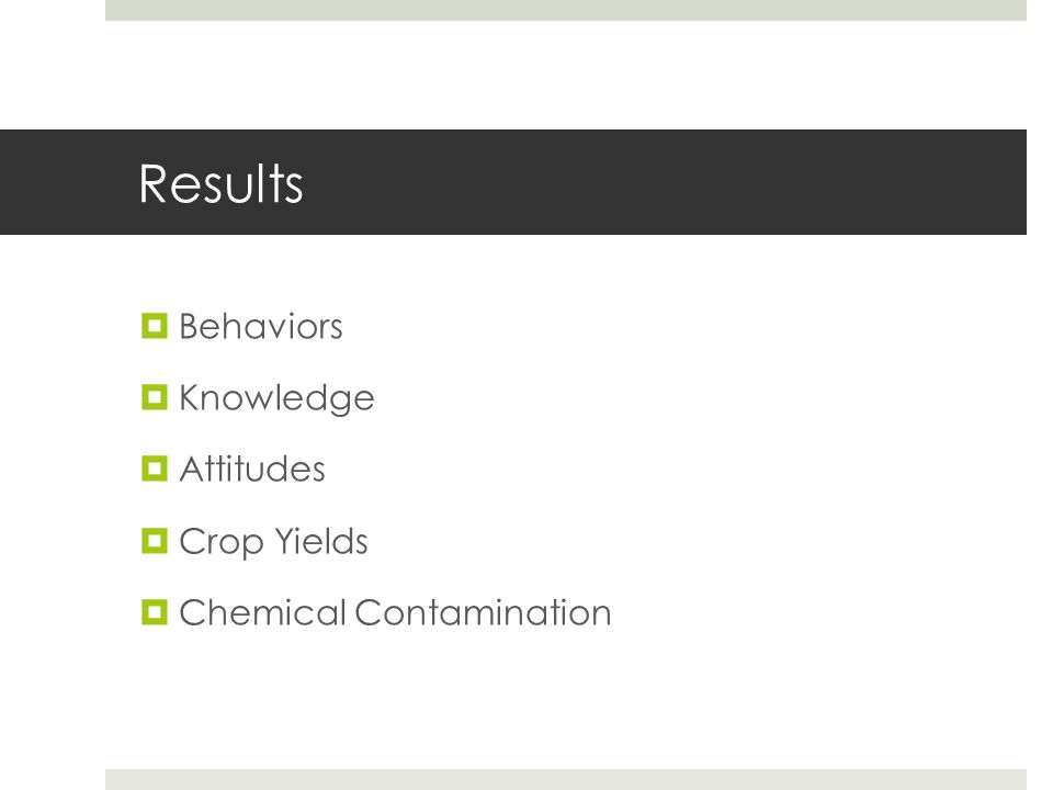 Results  Behaviors  Knowledge  Attitudes  Crop Yields  Chemical Contamination