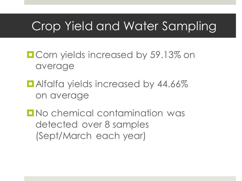 Crop Yield and Water Sampling  Corn yields increased by 59.13% on average  Alfalfa yields increased by 44.66% on average  No chemical contamination was detected over 8 samples (Sept/March each year)