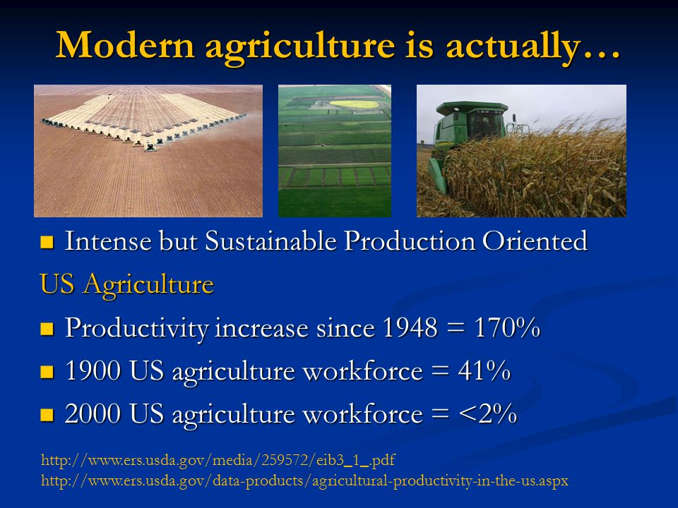 Modern agriculture is actually… Intense but Sustainable Production Oriented Intense but Sustainable Production Oriented US Agriculture Productivity increase since 1948 = 170% Productivity increase since 1948 = 170% 1900 US agriculture workforce = 41% 1900 US agriculture workforce = 41% 2000 US agriculture workforce = <2% 2000 US agriculture workforce = <2% http://www.ers.usda.gov/media/259572/eib3_1_.pdf http://www.ers.usda.gov/data-products/agricultural-productivity-in-the-us.aspx
