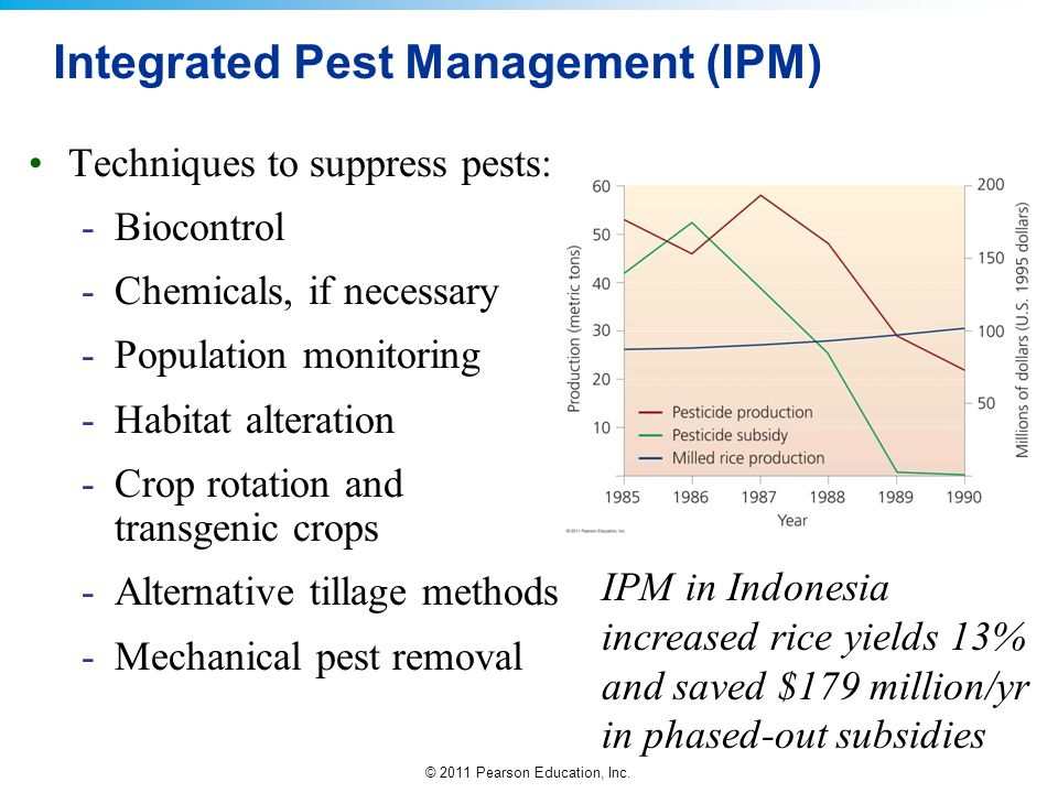 © 2011 Pearson Education, Inc. Integrated Pest Management (IPM) Techniques to suppress pests: -Biocontrol -Chemicals, if necessary -Population monitor