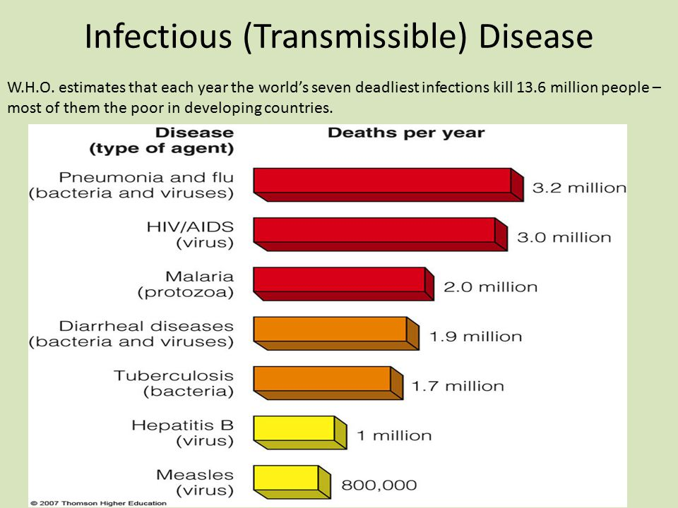 Infectious (Transmissible) Disease W.H.O. estimates that each year the world's seven deadliest infections kill 13.6 million people – most of them the