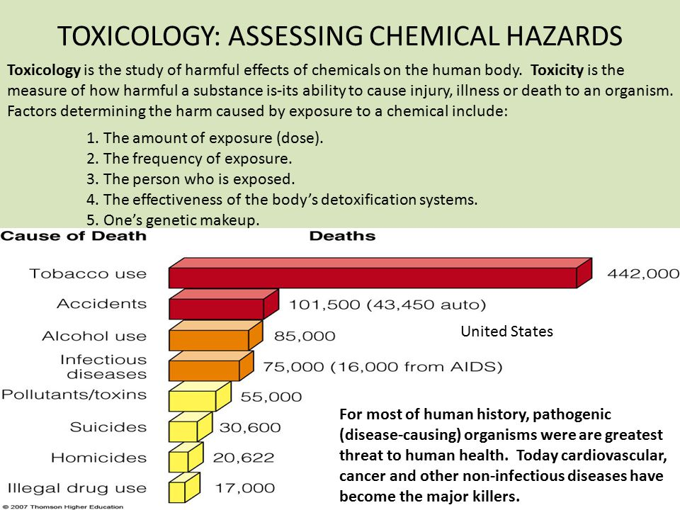 TOXICOLOGY: ASSESSING CHEMICAL HAZARDS Toxicology is the study of harmful effects of chemicals on the human body. Toxicity is the measure of how harmf
