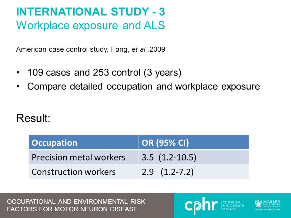 INTERNATIONAL STUDY - 3 Workplace exposure and ALS American case control study, Fang, et al,2009 109 cases and 253 control (3 years) Compare detailed