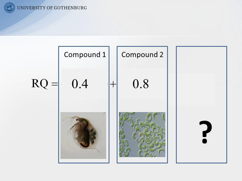 Compound 1Compound 2 0.40.8