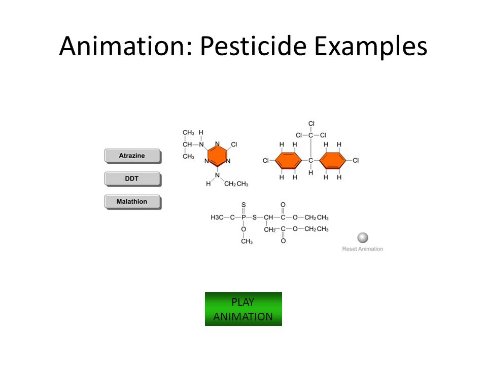 Animation: Pesticide Examples PLAY ANIMATION
