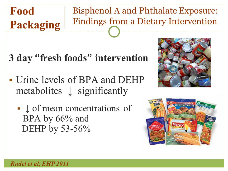 37 Food Packaging 3 day fresh foods intervention  Urine levels of BPA and DEHP metabolites ↓ significantly  ↓ of mean concentrations of BPA by 66% and DEHP by 53-56% Bisphenol A and Phthalate Exposure: Findings from a Dietary Intervention Rudel et al, EHP 2011