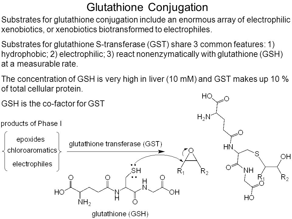 Glutathione Conjugation Substrates for glutathione conjugation include an enormous array of electrophilic xenobiotics, or xenobiotics biotransformed to electrophiles.