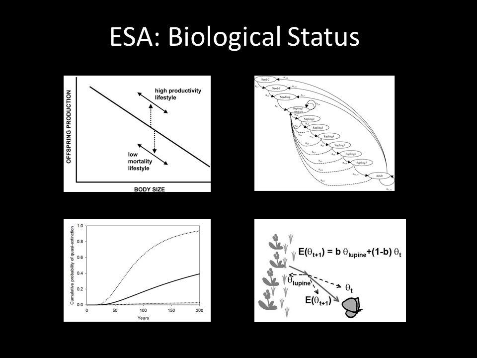 ESA: Biological Status