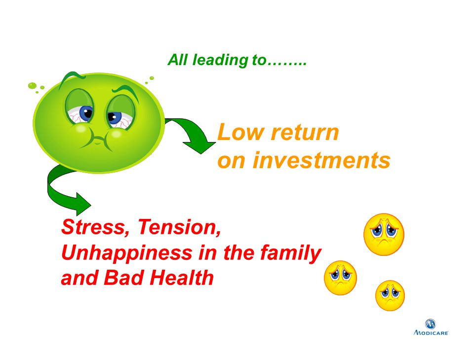 All leading to…….. Low return on investments Stress, Tension, Unhappiness in the family and Bad Health