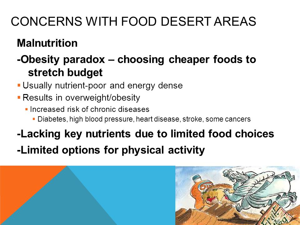 CONCERNS WITH FOOD DESERT AREAS Malnutrition -Obesity paradox – choosing cheaper foods to stretch budget  Usually nutrient-poor and energy dense  Results in overweight/obesity  Increased risk of chronic diseases  Diabetes, high blood pressure, heart disease, stroke, some cancers -Lacking key nutrients due to limited food choices -Limited options for physical activity
