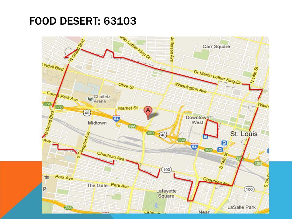 FOOD DESERT: 63103