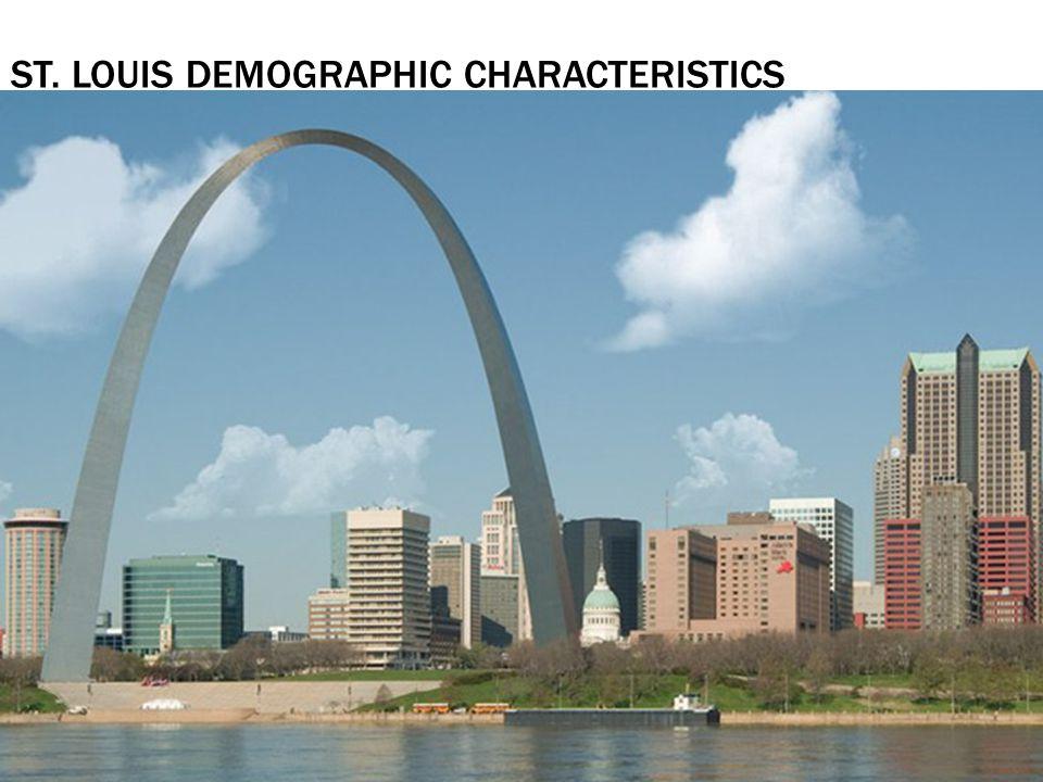 ST. LOUIS DEMOGRAPHIC CHARACTERISTICS