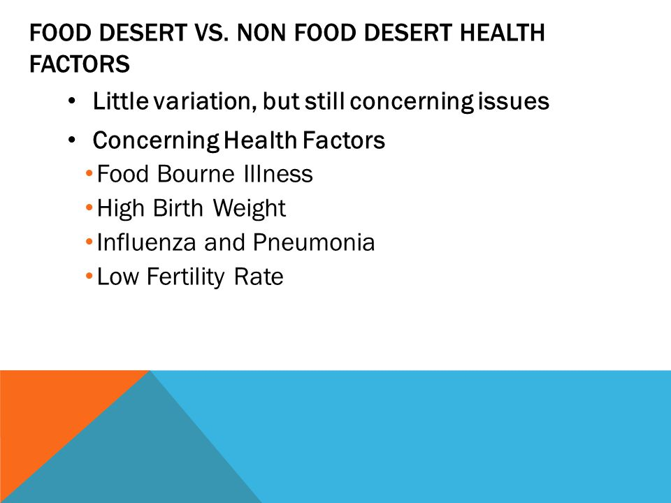 FOOD DESERT VS.