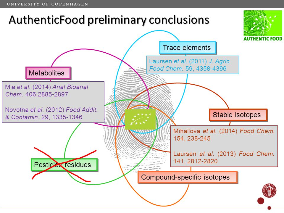 Trace elements Pesticide residues Compound-specific isotopes Stable isotopes Metabolites AuthenticFood preliminary conclusions Mie et al. (2014) Anal