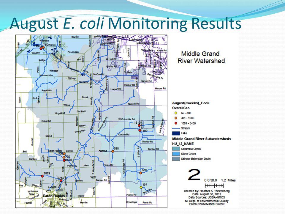 August E. coli Monitoring Results