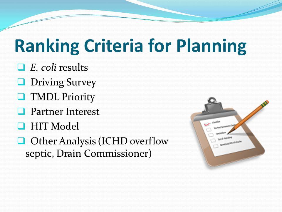 Ranking Criteria for Planning  E.