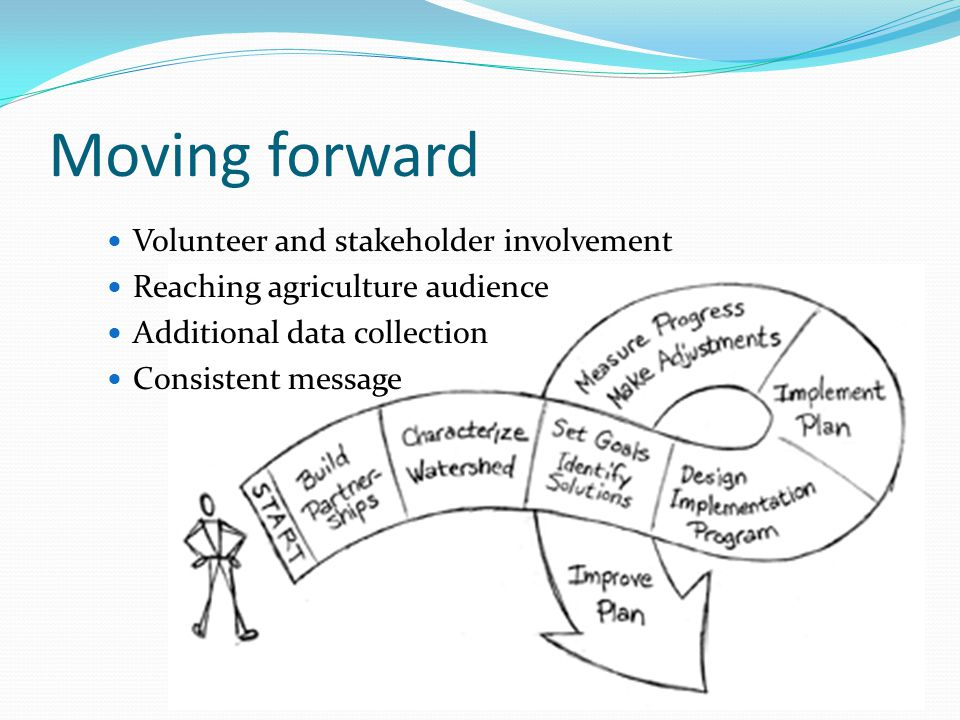 Moving forward Volunteer and stakeholder involvement Reaching agriculture audience Additional data collection Consistent message