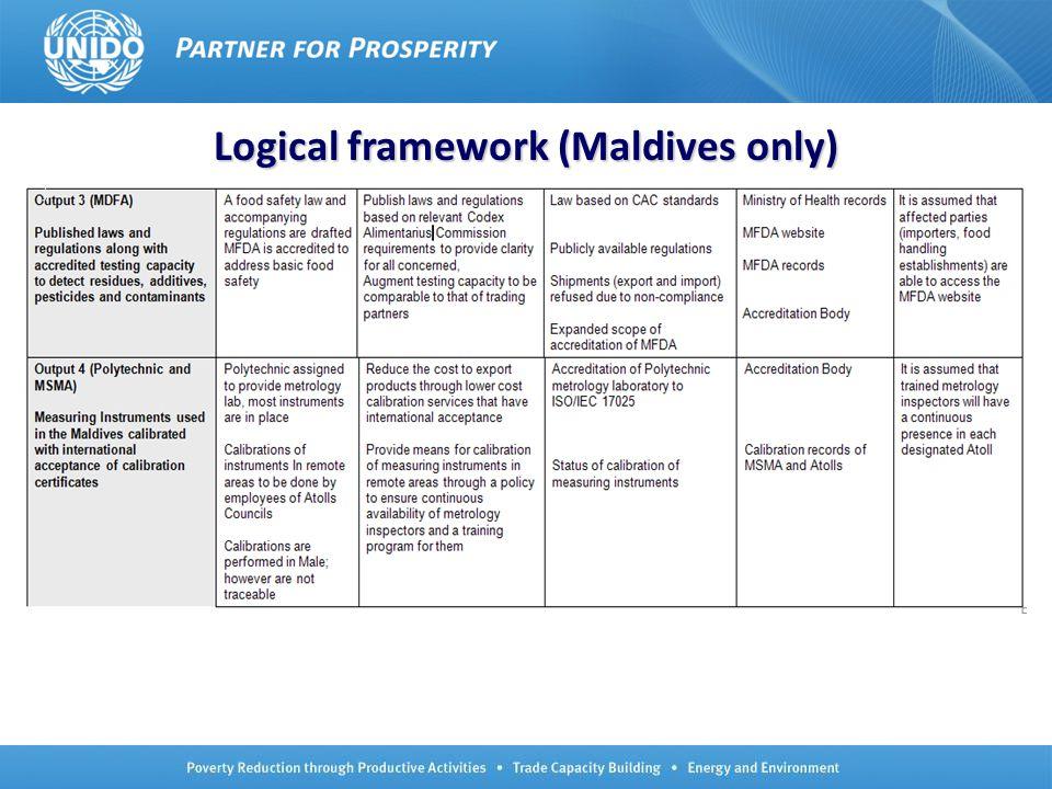 No.12 Logical framework (Maldives only)