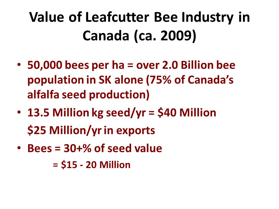 Value of Leafcutter Bee Industry in Canada (ca.