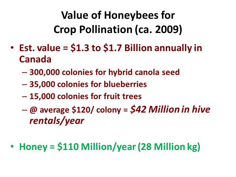 Value of Honeybees for Crop Pollination (ca. 2009) Est.
