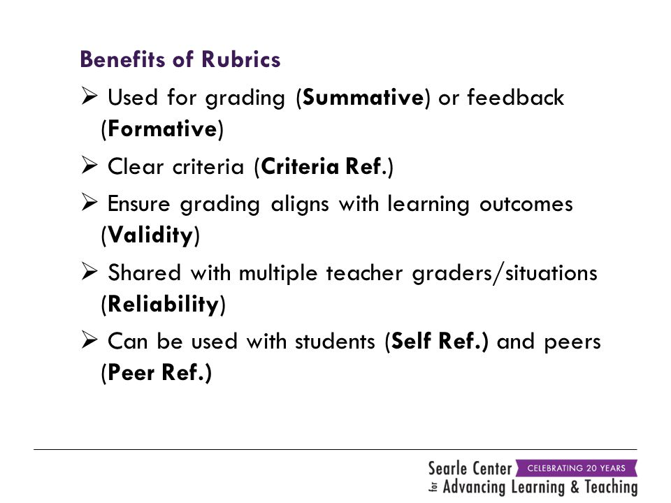 Benefits of Rubrics  Used for grading (Summative) or feedback (Formative)  Clear criteria (Criteria Ref.)  Ensure grading aligns with learning outcomes (Validity)  Shared with multiple teacher graders/situations (Reliability)  Can be used with students (Self Ref.) and peers (Peer Ref.)