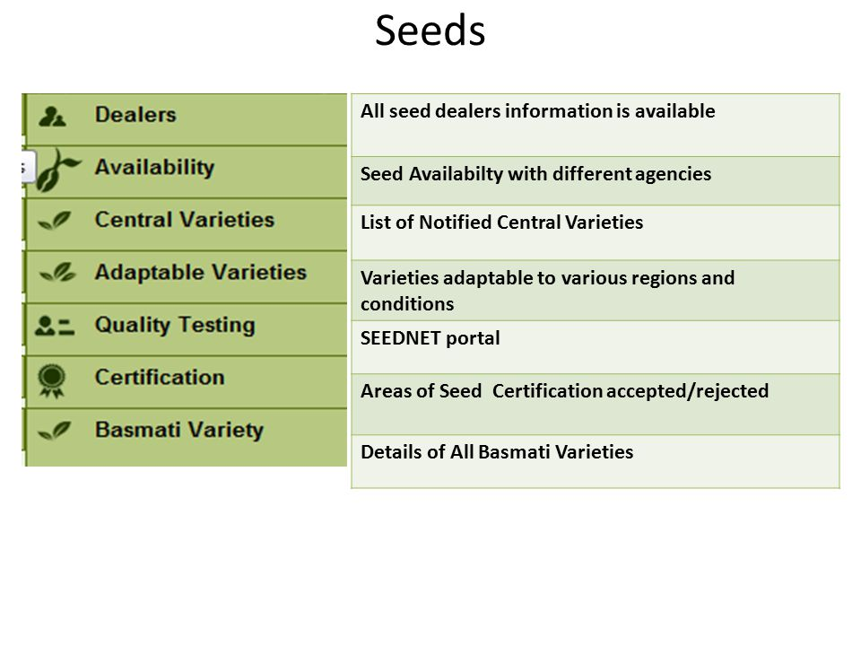 All seed dealers information is available Seed Availabilty with different agencies List of Notified Central Varieties Varieties adaptable to various regions and conditions SEEDNET portal Areas of Seed Certification accepted/rejected Details of All Basmati Varieties