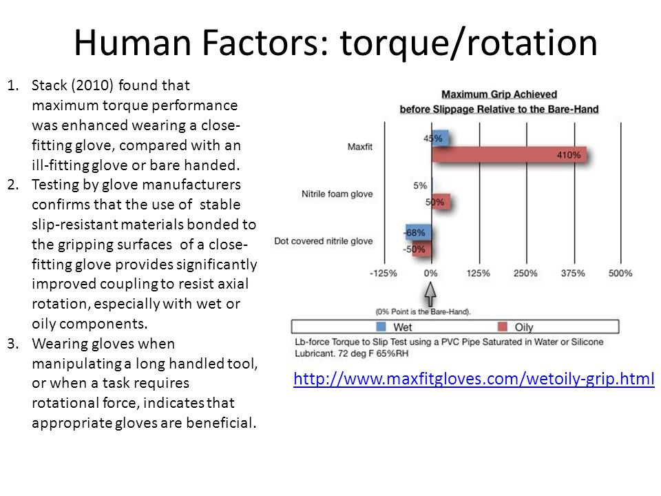 Human Factors: torque/rotation 1.Stack (2010) found that maximum torque performance was enhanced wearing a close- fitting glove, compared with an ill-fitting glove or bare handed.
