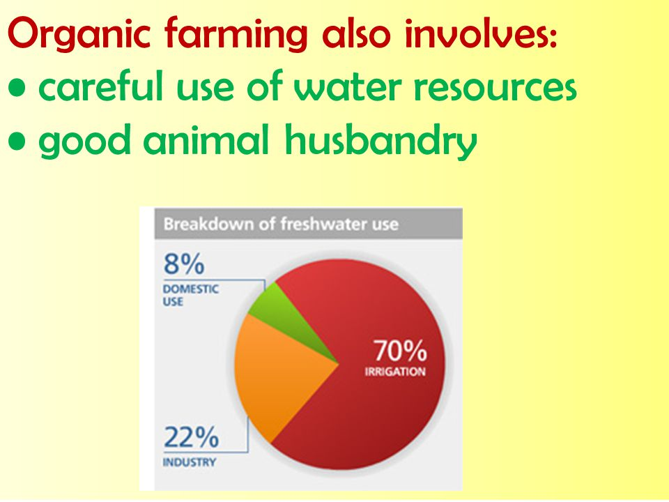 A modern approach to farming Organic farming does not mean going 'back' to traditional methods.