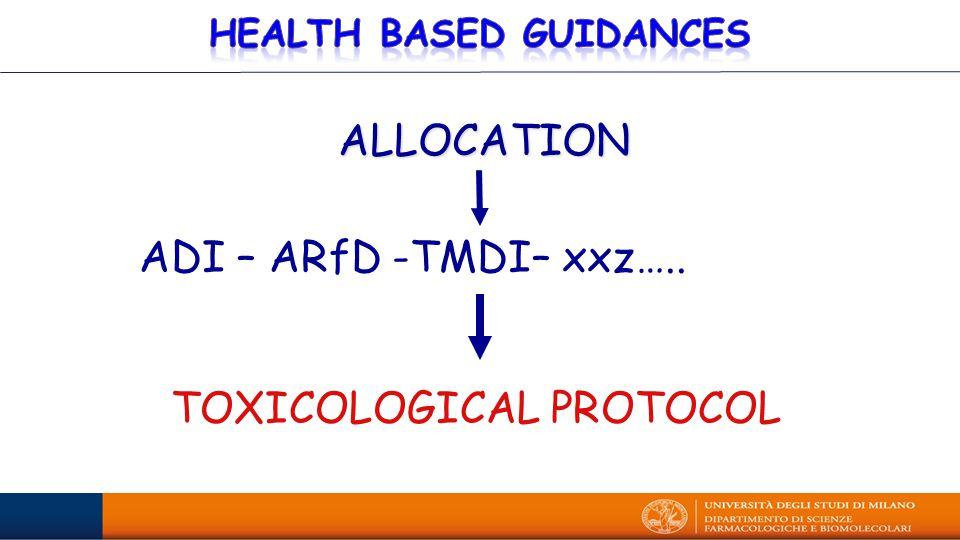 TOXICOLOGICAL PROTOCOL ADI – ARfD -TMDI– xxz….. ALLOCATION