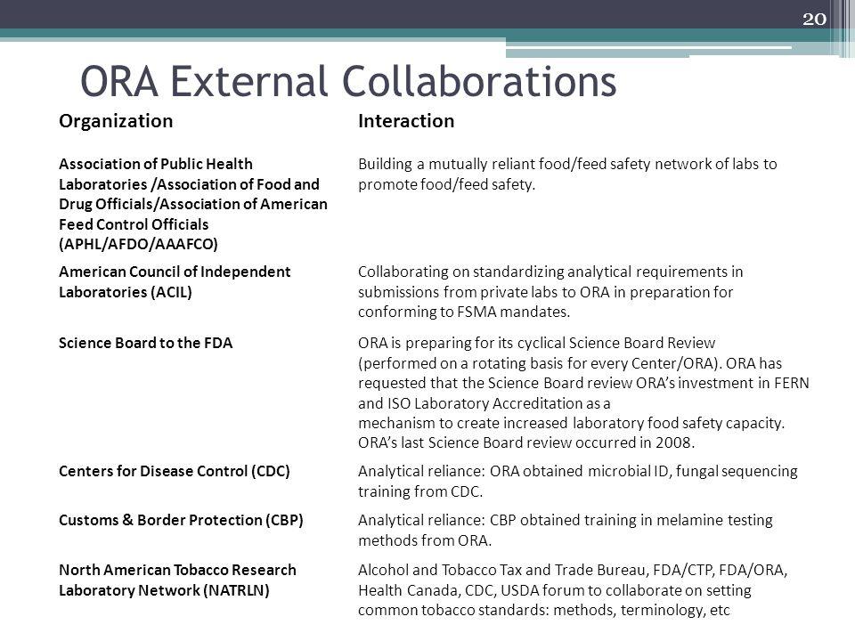 20 ORA External Collaborations OrganizationInteraction Association of Public Health Laboratories /Association of Food and Drug Officials/Association o