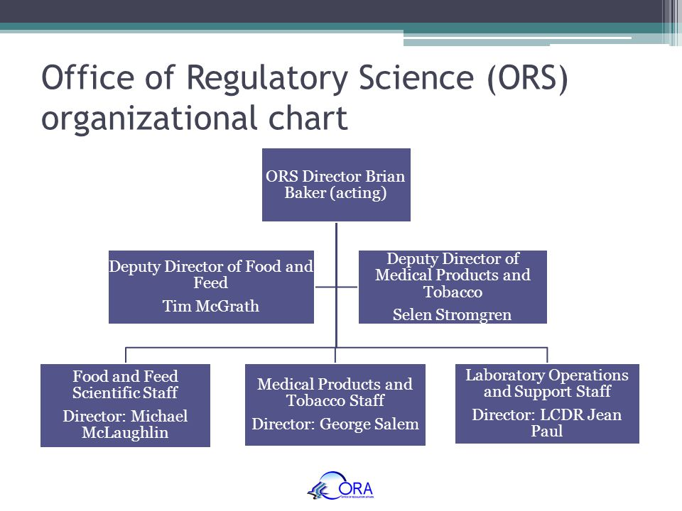 Office of Regulatory Science (ORS) organizational chart ORS Director Brian Baker (acting) Food and Feed Scientific Staff Director: Michael McLaughlin