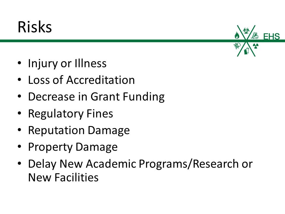 Risks Injury or Illness Loss of Accreditation Decrease in Grant Funding Regulatory Fines Reputation Damage Property Damage Delay New Academic Programs/Research or New Facilities