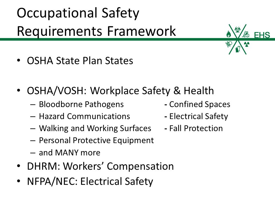 Occupational Safety Requirements Framework OSHA State Plan States OSHA/VOSH: Workplace Safety & Health – Bloodborne Pathogens - Confined Spaces – Hazard Communications - Electrical Safety – Walking and Working Surfaces - Fall Protection – Personal Protective Equipment – and MANY more DHRM: Workers' Compensation NFPA/NEC: Electrical Safety