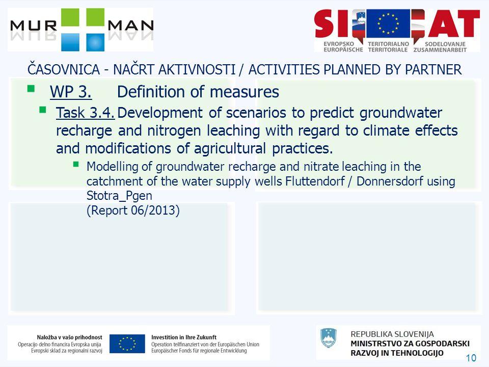 10 ČASOVNICA - NAČRT AKTIVNOSTI / ACTIVITIES PLANNED BY PARTNER  WP 3.