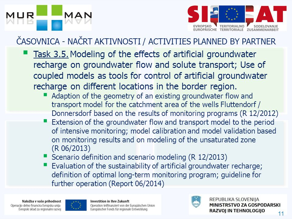 11 ČASOVNICA - NAČRT AKTIVNOSTI / ACTIVITIES PLANNED BY PARTNER  Task 3.5.Modeling of the effects of artificial groundwater recharge on groundwater flow and solute transport; Use of coupled models as tools for control of artificial groundwater recharge on different locations in the border region.