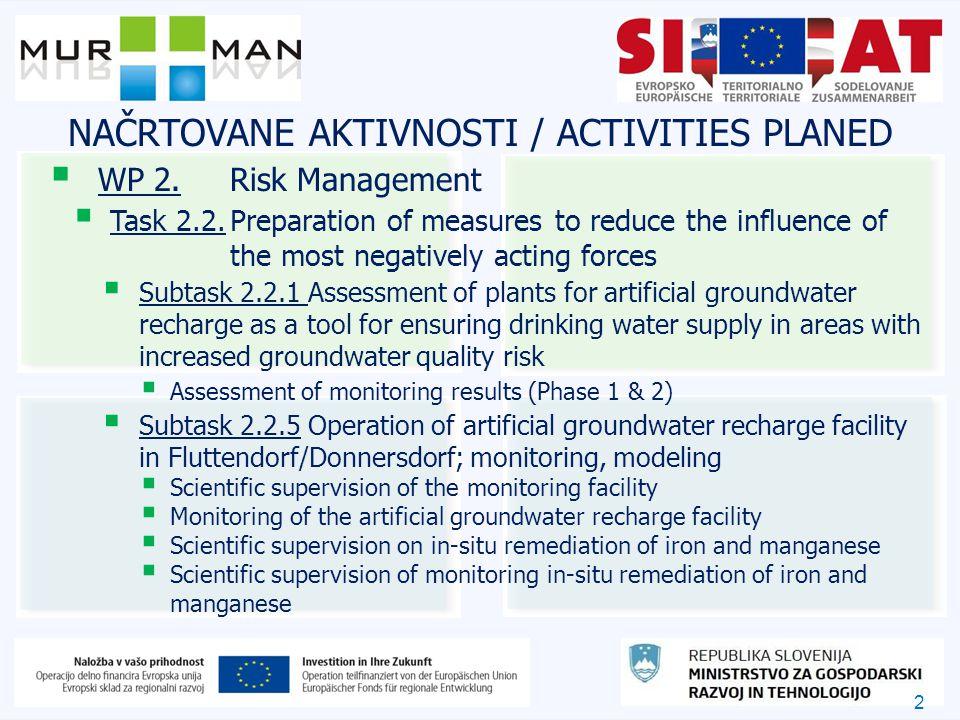 2 NAČRTOVANE AKTIVNOSTI / ACTIVITIES PLANED  WP 2.