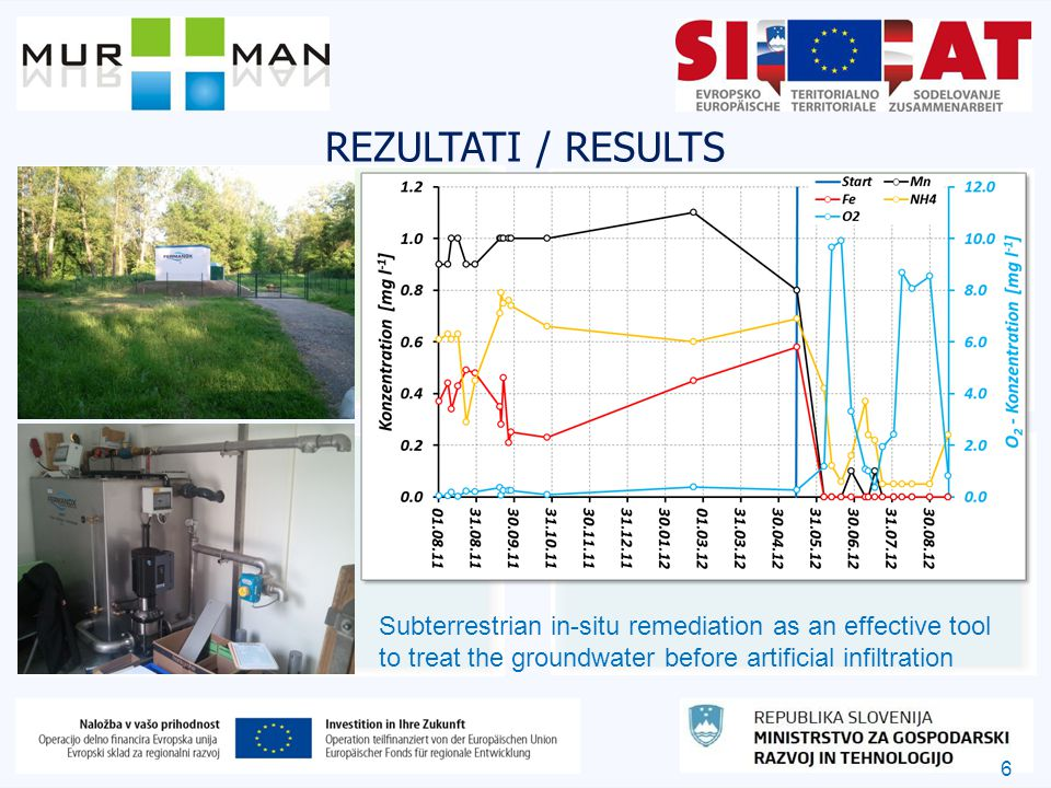 6 REZULTATI / RESULTS Subterrestrian in-situ remediation as an effective tool to treat the groundwater before artificial infiltration