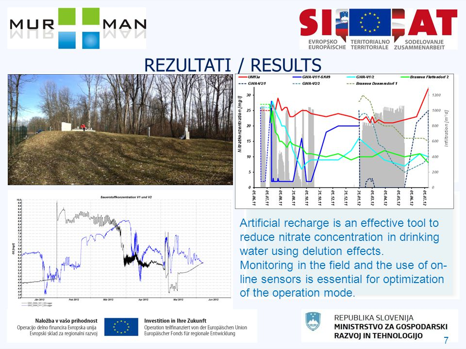 7 REZULTATI / RESULTS Artificial recharge is an effective tool to reduce nitrate concentration in drinking water using delution effects.