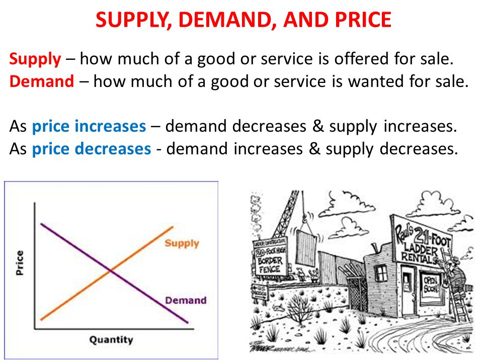 SUPPLY, DEMAND, AND PRICE Supply – how much of a good or service is offered for sale.