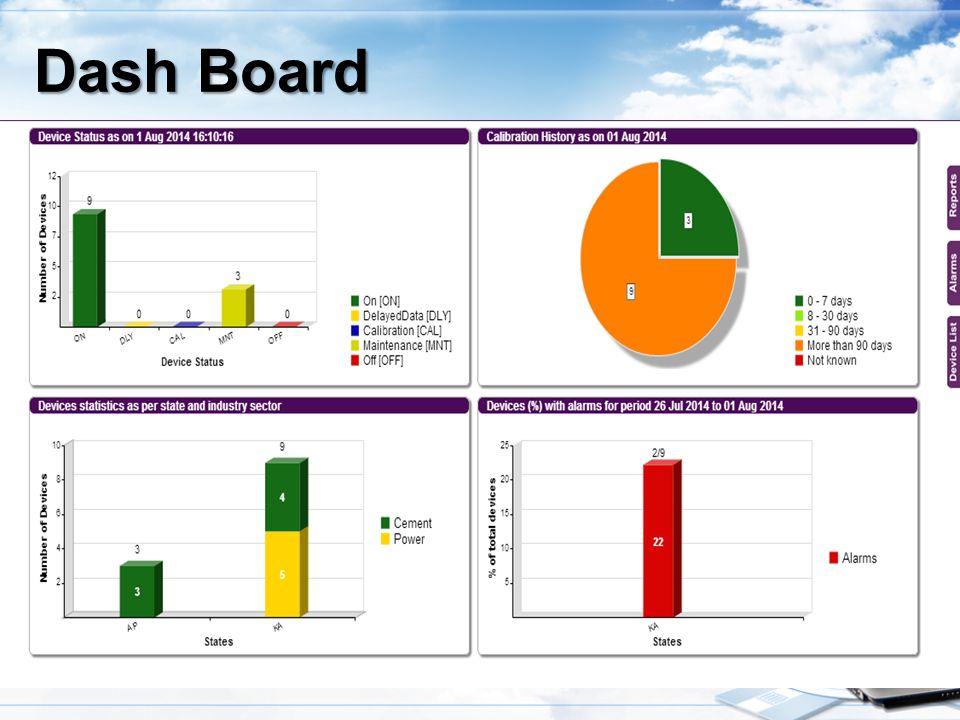 Dash Board